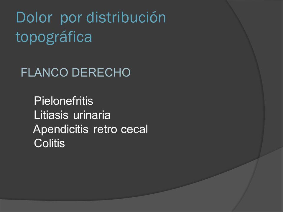 Dolor por distribución topográfica FLANCO DERECHO Pielonefritis Litiasis urinaria Apendicitis retro cecal Colitis