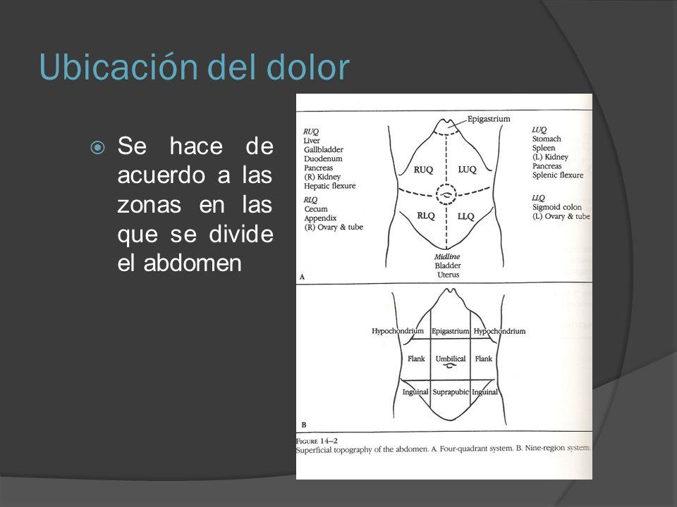 EXAMEN FISICO INSPECCION AUSCULTACION PERCUSION PALPACION