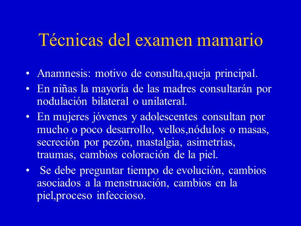 Técnicas del examen mamario Anamnesis: motivo de consulta,queja principal. En niñas la mayoría de las madres consultarán por nodulación bilateral o un