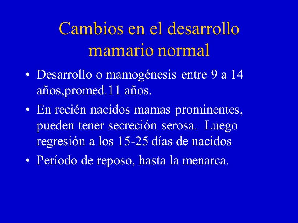 Cambios en el desarrollo mamario normal Desarrollo o mamogénesis entre 9 a 14 años,promed.11 años. En recién nacidos mamas prominentes, pueden tener s