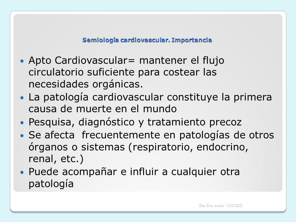 Soplos cardiacos no patológicos Aparecen en casi todos los niños o adolescentes después del ejercicio 80% de los RN 60% de los niños escolares Soplos inocentes (inocuos) Criterios para llamarlos inocuos: Existencia de éste en ausencia de manifestaciones de cardiopatía: Clínicas Radiológicas Electrocardiográficas Dra Eva Acuña UCIMED