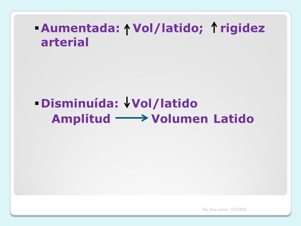Aumentada: Vol/latido; rigidez arterial Disminuída: Vol/latido Amplitud Volumen Latido Dra Eva Acuña UCIMED