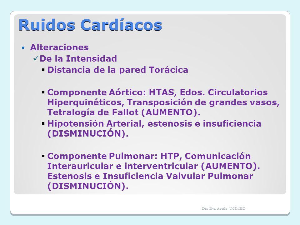 Ruidos Cardíacos Alteraciones De la Intensidad Distancia de la pared Torácica Componente Aórtico: HTAS, Edos. Circulatorios Hiperquinéticos, Transposi