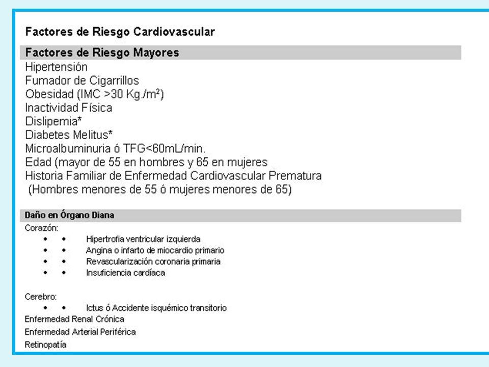 Factores de riesgo mayores no modificables · Herencia y Raza Hijos de pacientes con enfermedad cardiovascular.