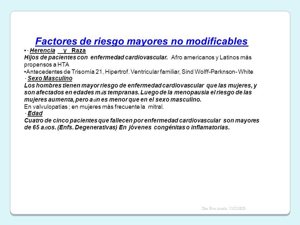 Dra Eva Acuña UCIMED Carotideo Aórtico Accesorio Focos Auscultación Cardíaca