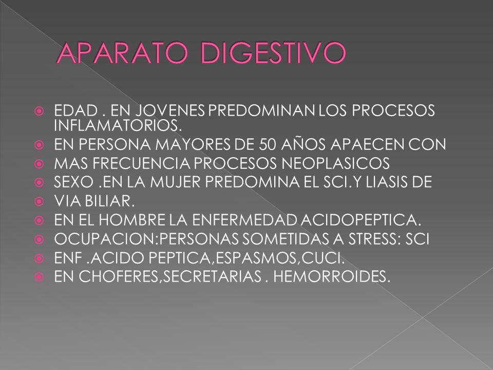 INSPECCION CAMBIOS EN LA PIEL TAMAÑO Y FORMA DEL ABDOMEN (PLANO- VOLUM) VASCULARIZACION SUPERFICIAL CAMBIOS HEMORRAGICOS (EQUIMOSIS- TETEQUIAS) DISTENSION ABDOMINAL PERISTALTISMO VISIBLE PRESENCIA DE HERNIAS Y CICATRICES ABULTAMIENTOS Y ELEVACIONES
