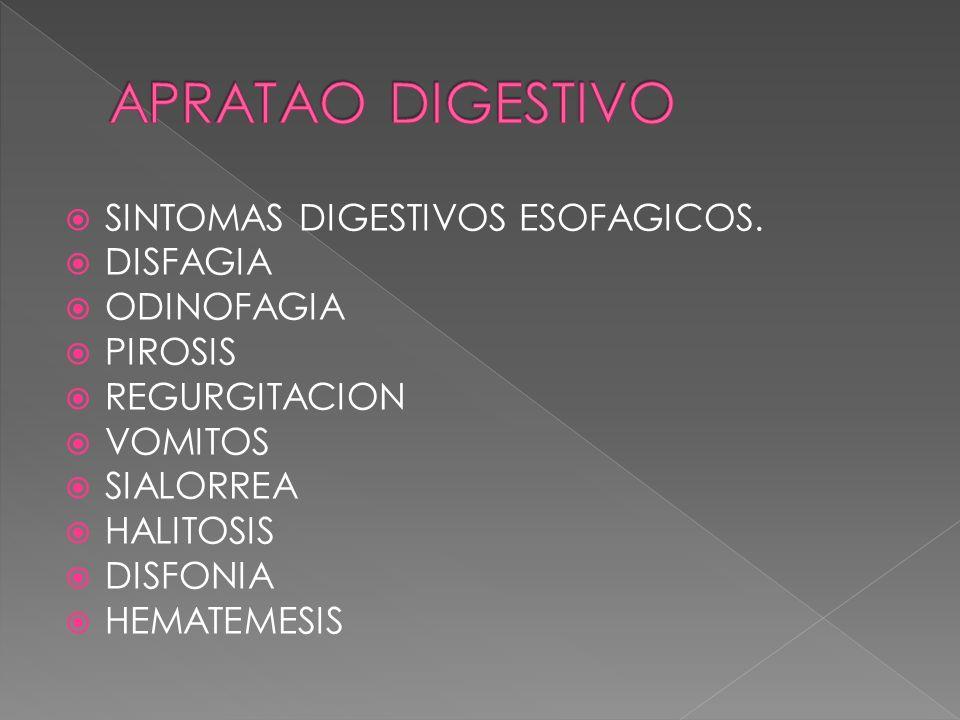 SINTOMAS DIGESTIVOS ESOFAGICOS. DISFAGIA ODINOFAGIA PIROSIS REGURGITACION VOMITOS SIALORREA HALITOSIS DISFONIA HEMATEMESIS