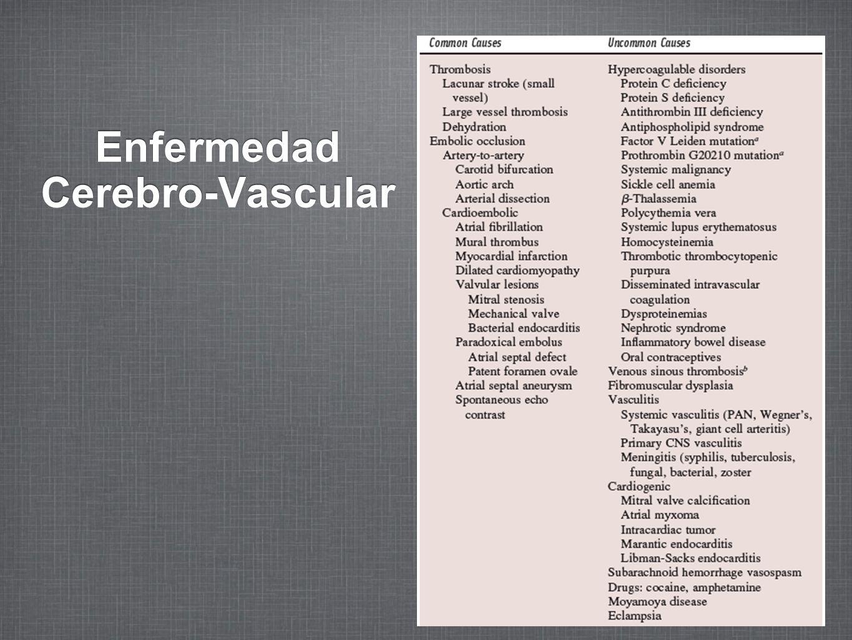 Aterosclerosis Causa principal de muerte y discapacidad en países desarrollados Afecta varias regiones de la circulación Tiende a ocurrir focalmente Bifurcaciones de las arterias Proceso de muchos años con manifestaciones crónicas o agudas En la ECV siempre es agudo
