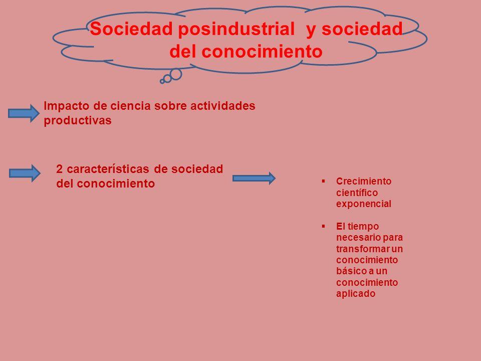Sociedad posindustrial y sociedad del conocimiento Impacto de ciencia sobre actividades productivas 2 características de sociedad del conocimiento Cre