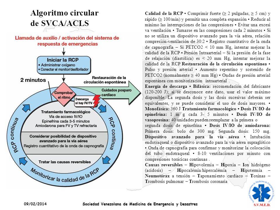 09/02/2014 Sociedad Venezolana de Medicina de Emergencia y Desastres Calidad de la RCP Comprimir fuerte ( 2 pulgadas, 5 cm) y rápido ( 100/min) y perm