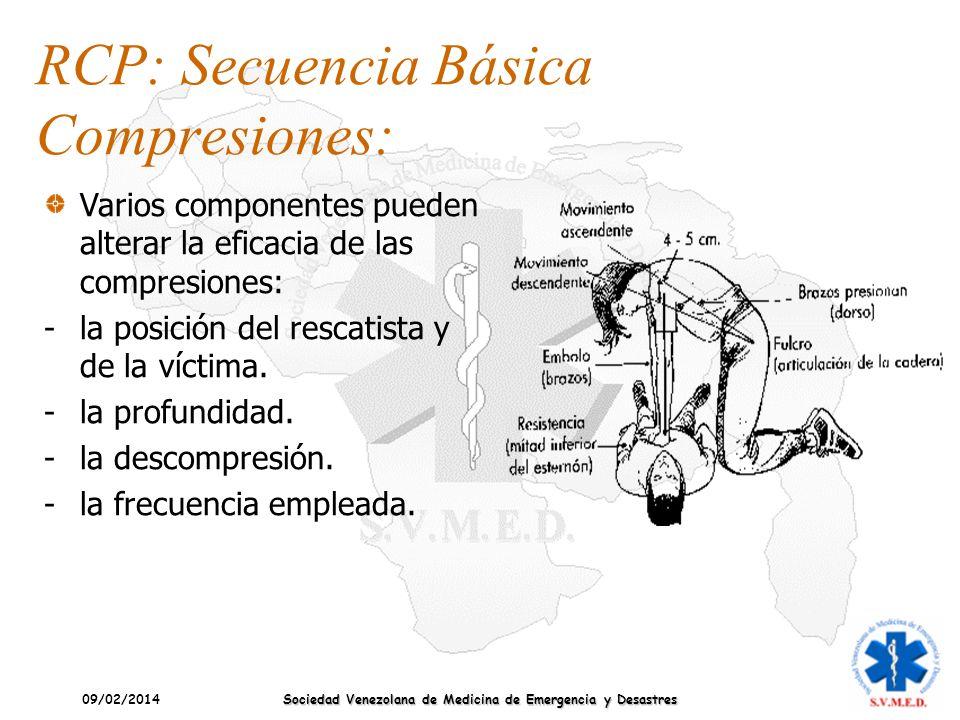 09/02/2014 Sociedad Venezolana de Medicina de Emergencia y Desastres Varios componentes pueden alterar la eficacia de las compresiones: -la posición d