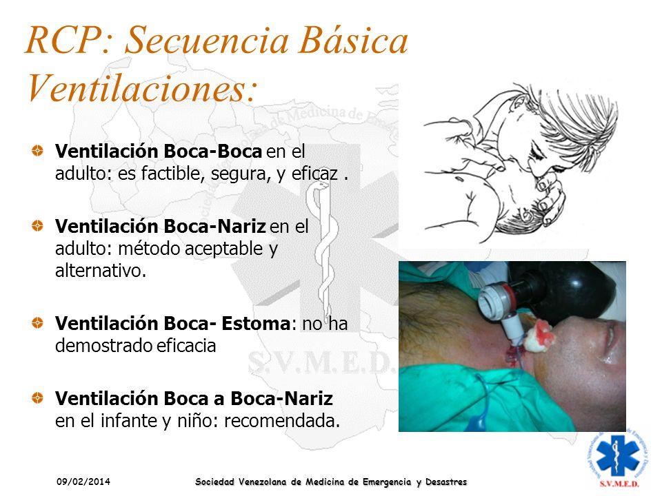 09/02/2014 Sociedad Venezolana de Medicina de Emergencia y Desastres Ventilación Boca-Boca en el adulto: es factible, segura, y eficaz. Ventilación Bo
