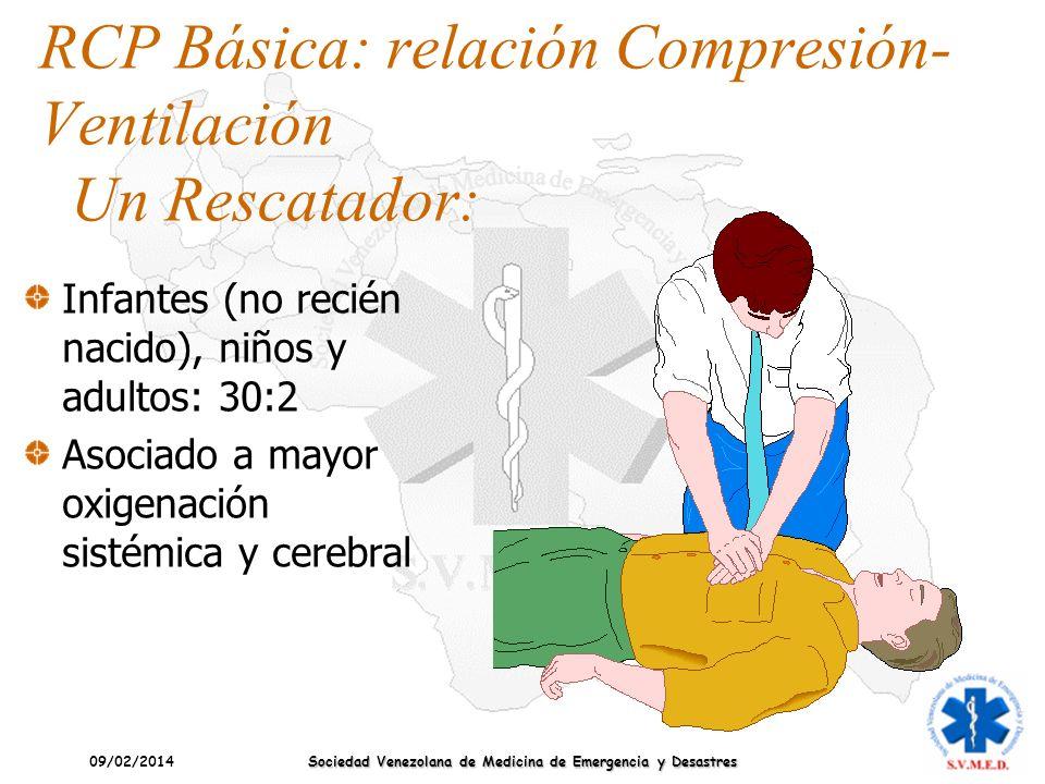 09/02/2014 Sociedad Venezolana de Medicina de Emergencia y Desastres Infantes (no recién nacido), niños y adultos: 30:2 Asociado a mayor oxigenación s