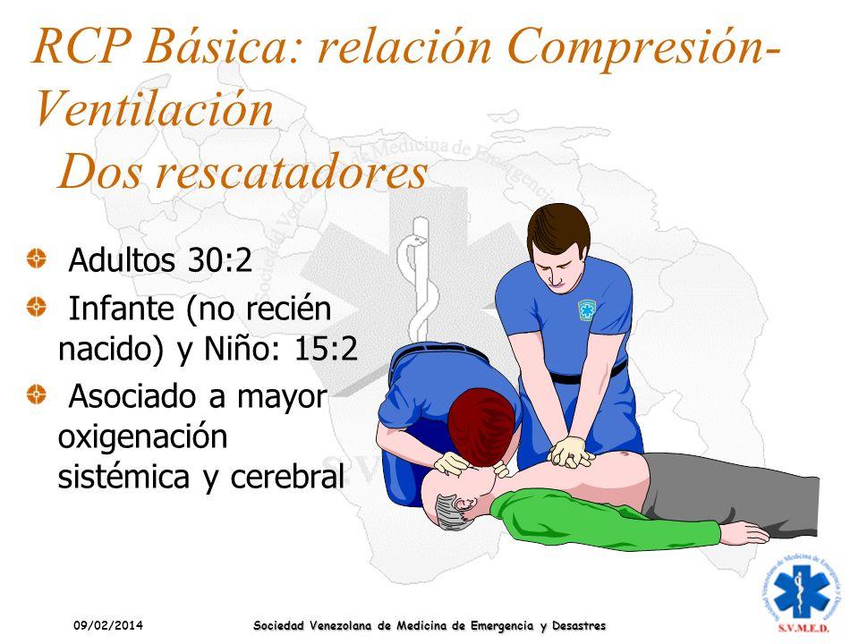 09/02/2014 Sociedad Venezolana de Medicina de Emergencia y Desastres RCP Básica: relación Compresión- Ventilación Dos rescatadores Adultos 30:2 Infant