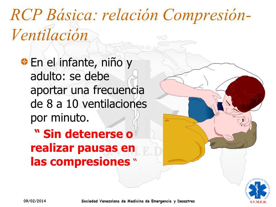 09/02/2014 Sociedad Venezolana de Medicina de Emergencia y Desastres En el infante, niño y adulto: se debe aportar una frecuencia de 8 a 10 ventilacio