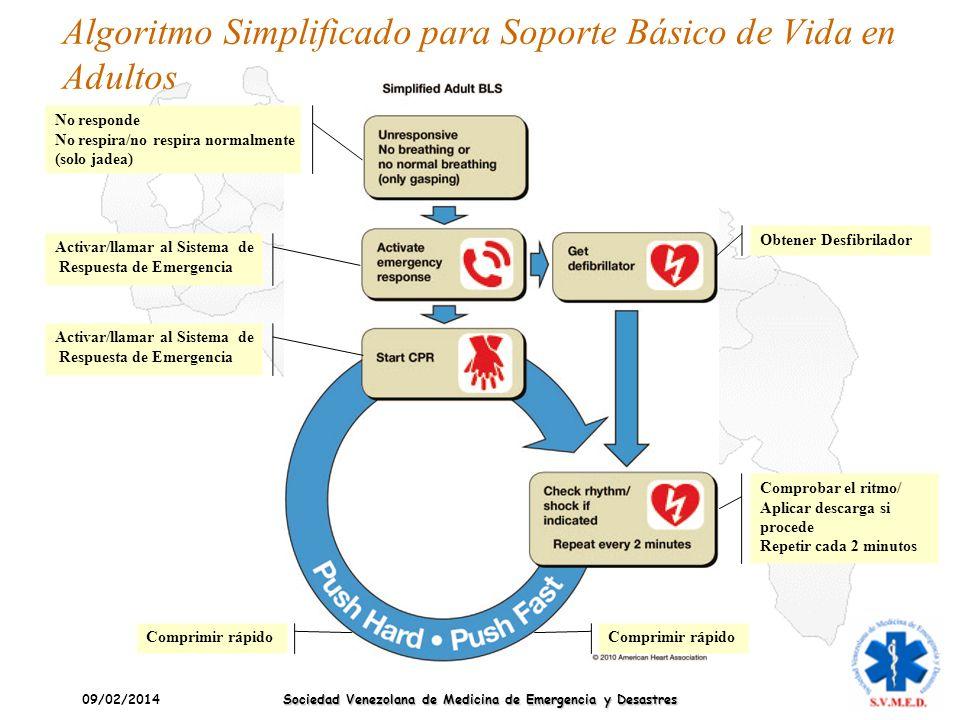 09/02/2014 Sociedad Venezolana de Medicina de Emergencia y Desastres Algoritmo Simplificado para Soporte Básico de Vida en Adultos No responde No resp