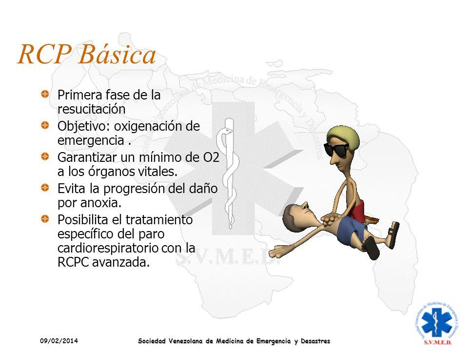 09/02/2014 Sociedad Venezolana de Medicina de Emergencia y Desastres Pulso: Verifique si hay pulso Si no se detecta en 10 segundos, iniciar compresiones.