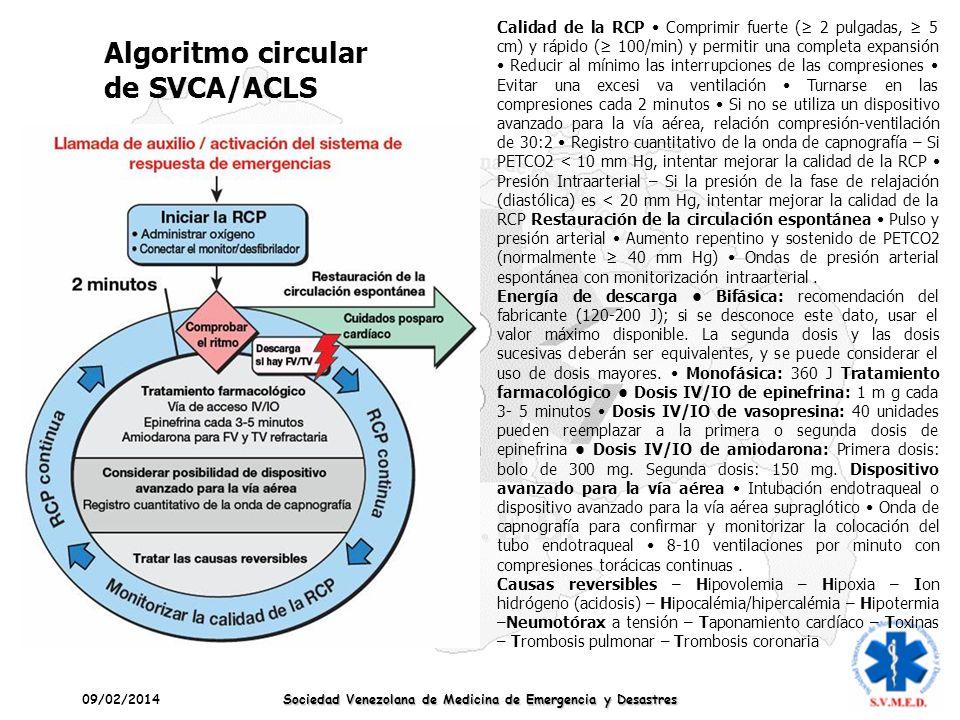 09/02/2014 Sociedad Venezolana de Medicina de Emergencia y Desastres Algoritmo circular de SVCA/ACLS Calidad de la RCP Comprimir fuerte ( 2 pulgadas,