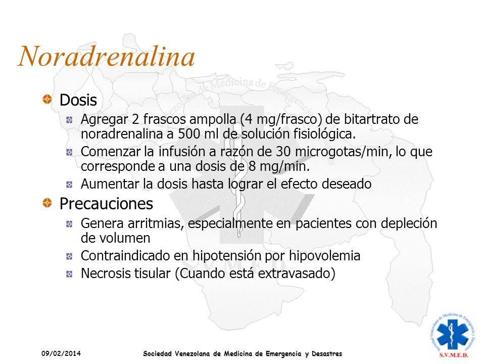 09/02/2014 Sociedad Venezolana de Medicina de Emergencia y Desastres Noradrenalina Dosis Agregar 2 frascos ampolla (4 mg/frasco) de bitartrato de nora