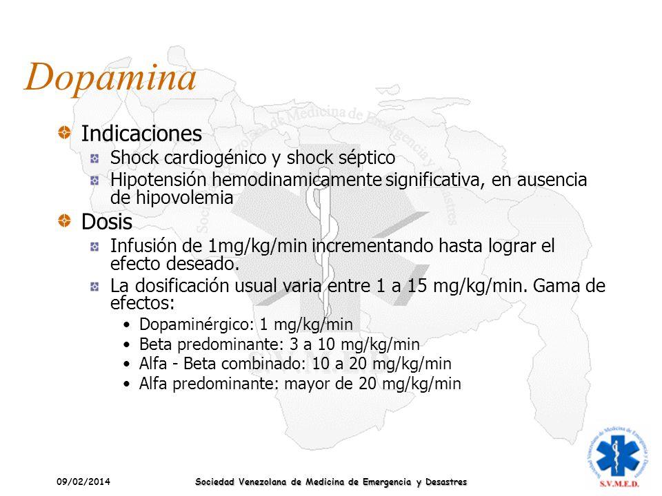 09/02/2014 Sociedad Venezolana de Medicina de Emergencia y Desastres Dopamina Indicaciones Shock cardiogénico y shock séptico Hipotensión hemodinamica