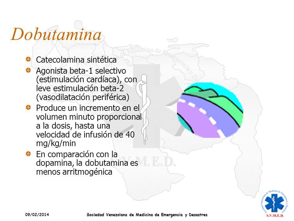 09/02/2014 Sociedad Venezolana de Medicina de Emergencia y Desastres Dobutamina Catecolamina sintética Agonista beta-1 selectivo (estimulación cardíac