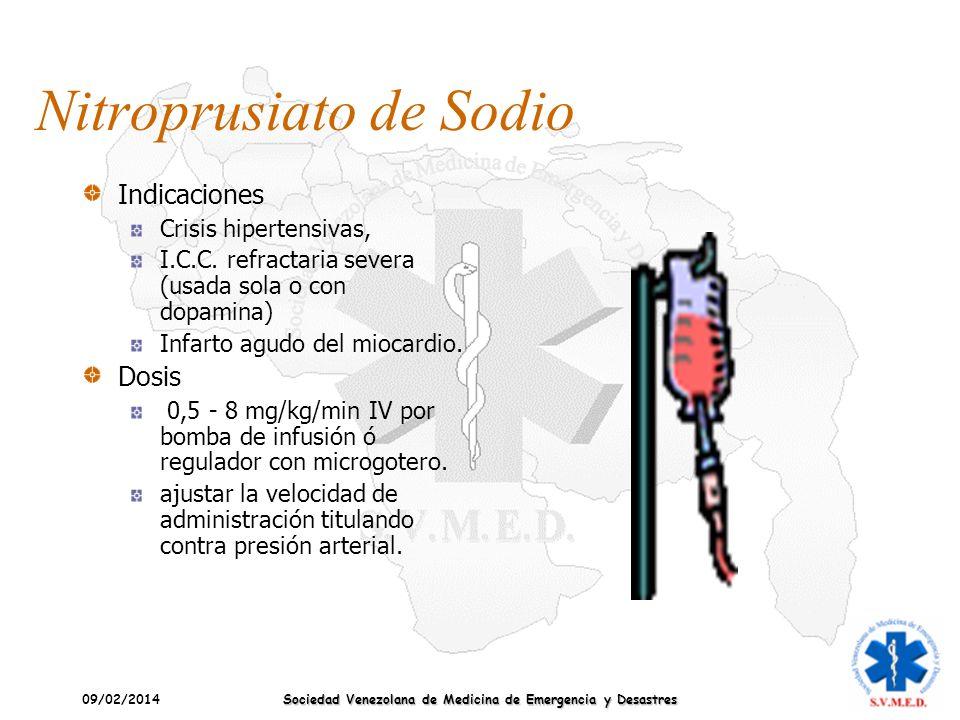 09/02/2014 Sociedad Venezolana de Medicina de Emergencia y Desastres Nitroprusiato de Sodio Indicaciones Crisis hipertensivas, I.C.C. refractaria seve
