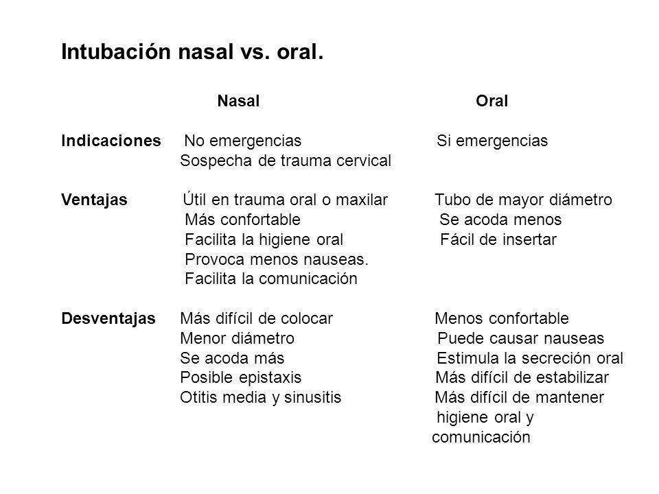 Intubación nasal vs.oral.