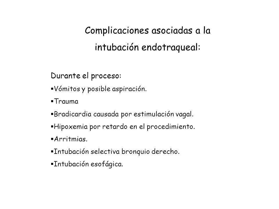 Complicaciones asociadas a la intubación endotraqueal: Durante el proceso: Vómitos y posible aspiración.