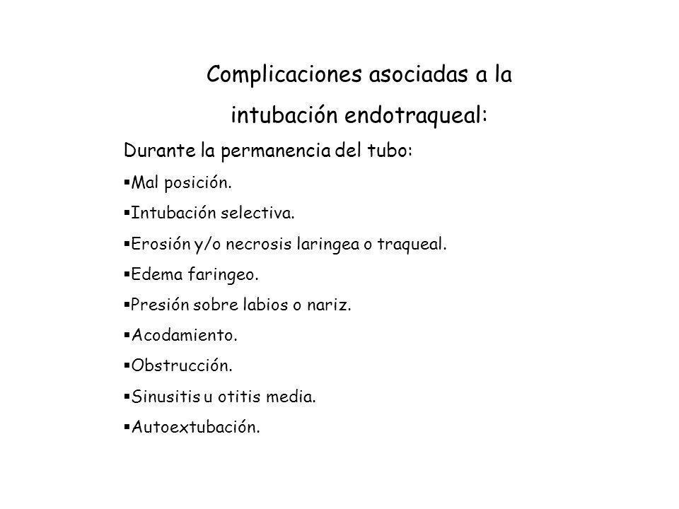 Complicaciones asociadas a la intubación endotraqueal: Durante la permanencia del tubo: Mal posición.
