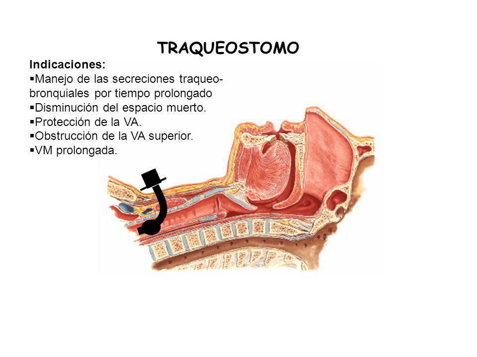 Indicaciones: Manejo de las secreciones traqueo- bronquiales por tiempo prolongado Disminución del espacio muerto.