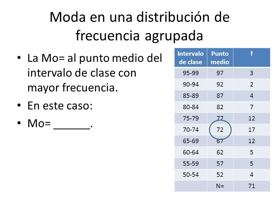 Moda en una distribución de frecuencia agrupada La Mo= al punto medio del intervalo de clase con mayor frecuencia. En este caso: Mo= ______. Intervalo