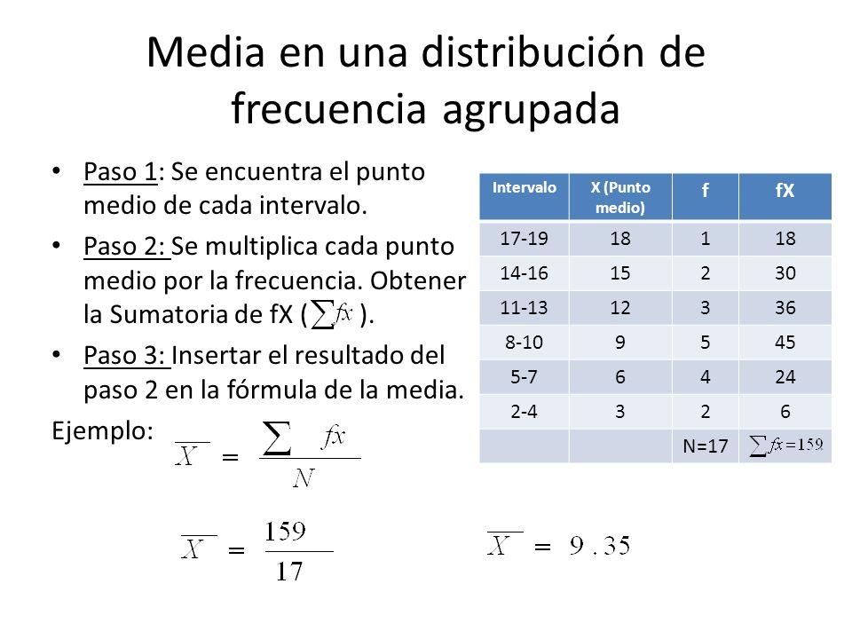 Media en una distribución de frecuencia agrupada Paso 1: Se encuentra el punto medio de cada intervalo. Paso 2: Se multiplica cada punto medio por la