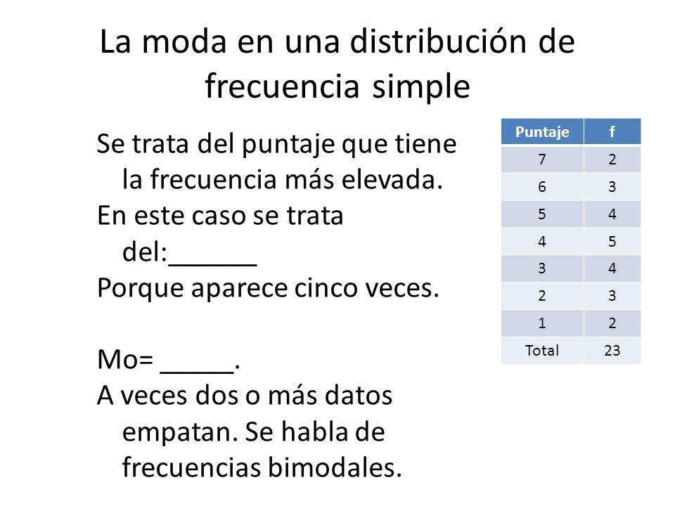 La moda en una distribución de frecuencia simple Puntajef 72 63 54 45 34 23 12 Total23 Se trata del puntaje que tiene la frecuencia más elevada. En es