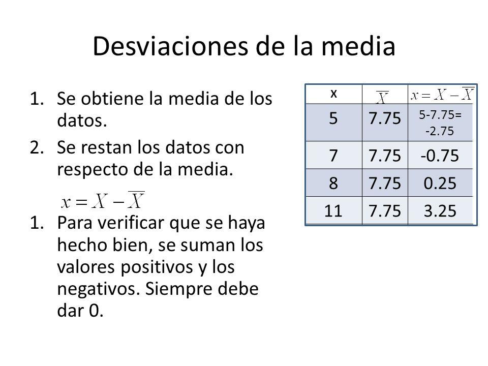 Desviaciones de la media 1.Se obtiene la media de los datos. 2.Se restan los datos con respecto de la media. 1.Para verificar que se haya hecho bien,