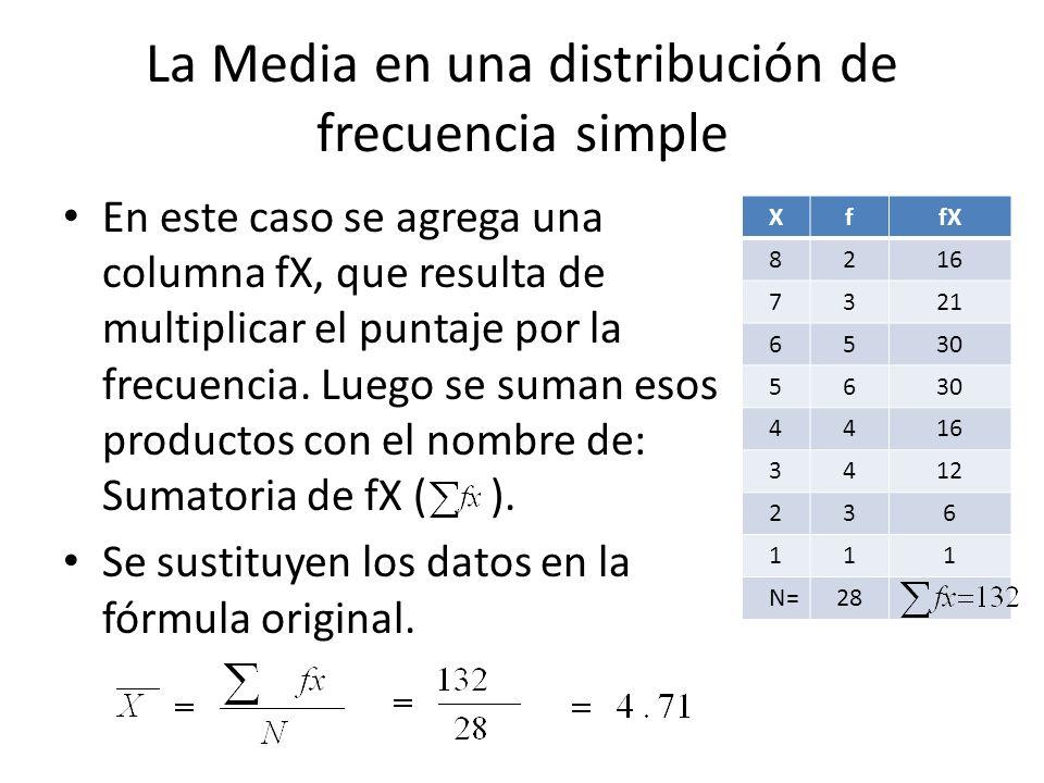 La Media en una distribución de frecuencia simple En este caso se agrega una columna fX, que resulta de multiplicar el puntaje por la frecuencia. Lueg