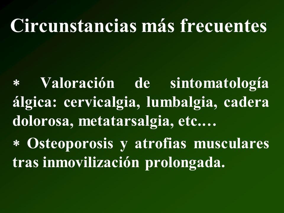Procesos inflamatorios agudos: epicondilitis, artritis Síndrome depresivo postraumático