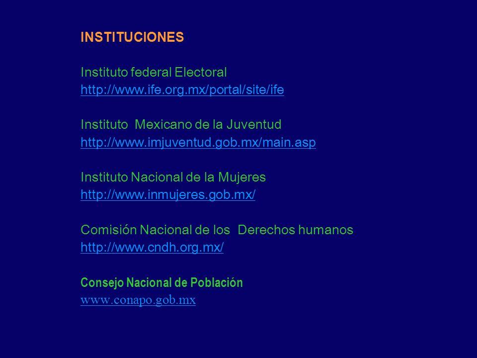 INSTITUCIONES Instituto federal Electoral http://www.ife.org.mx/portal/site/ife Instituto Mexicano de la Juventud http://www.imjuventud.gob.mx/main.as
