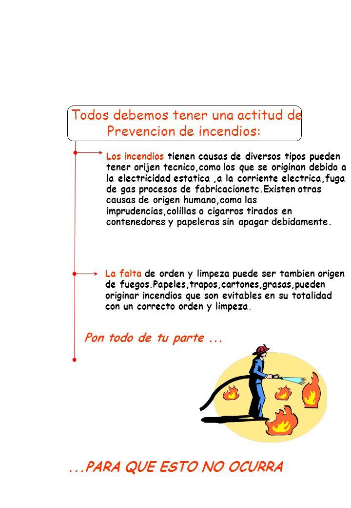 Cuidado con el fuego Todos debemos tener una actitud de Prevencion de incendios: Los incendios tienen causas de diversos tipos pueden tener orijen tec