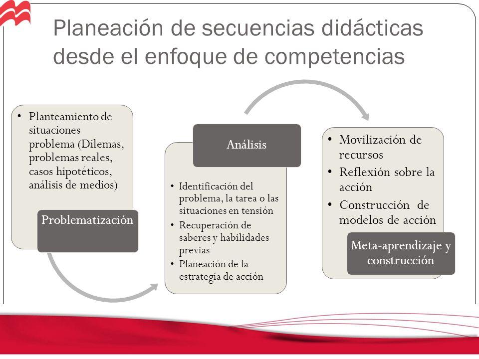Planeación de secuencias didácticas desde el enfoque de competencias