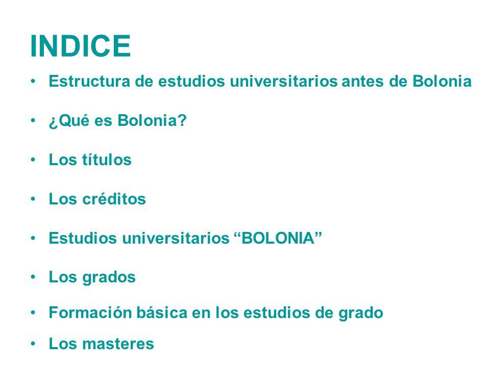 INDICE Estructura de estudios universitarios antes de Bolonia ¿Qué es Bolonia? Los títulos Los créditos Estudios universitarios BOLONIA Los grados For