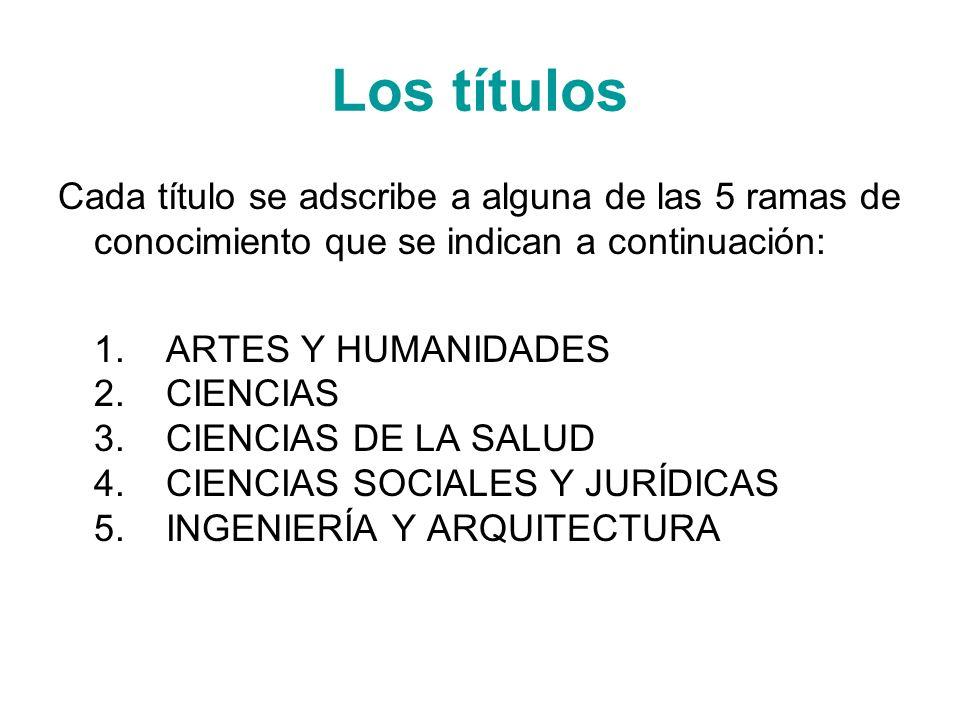 Los títulos Cada título se adscribe a alguna de las 5 ramas de conocimiento que se indican a continuación: 1. ARTES Y HUMANIDADES 2. CIENCIAS 3. CIENC