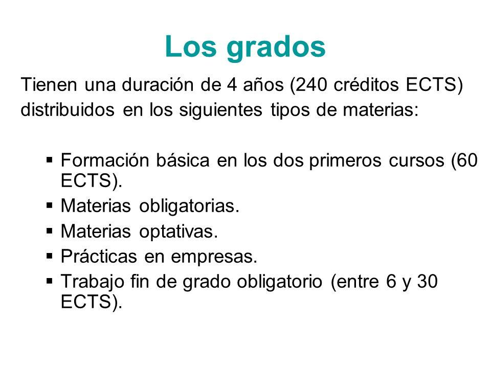 Los grados Tienen una duración de 4 años (240 créditos ECTS) distribuidos en los siguientes tipos de materias: Formación básica en los dos primeros cu
