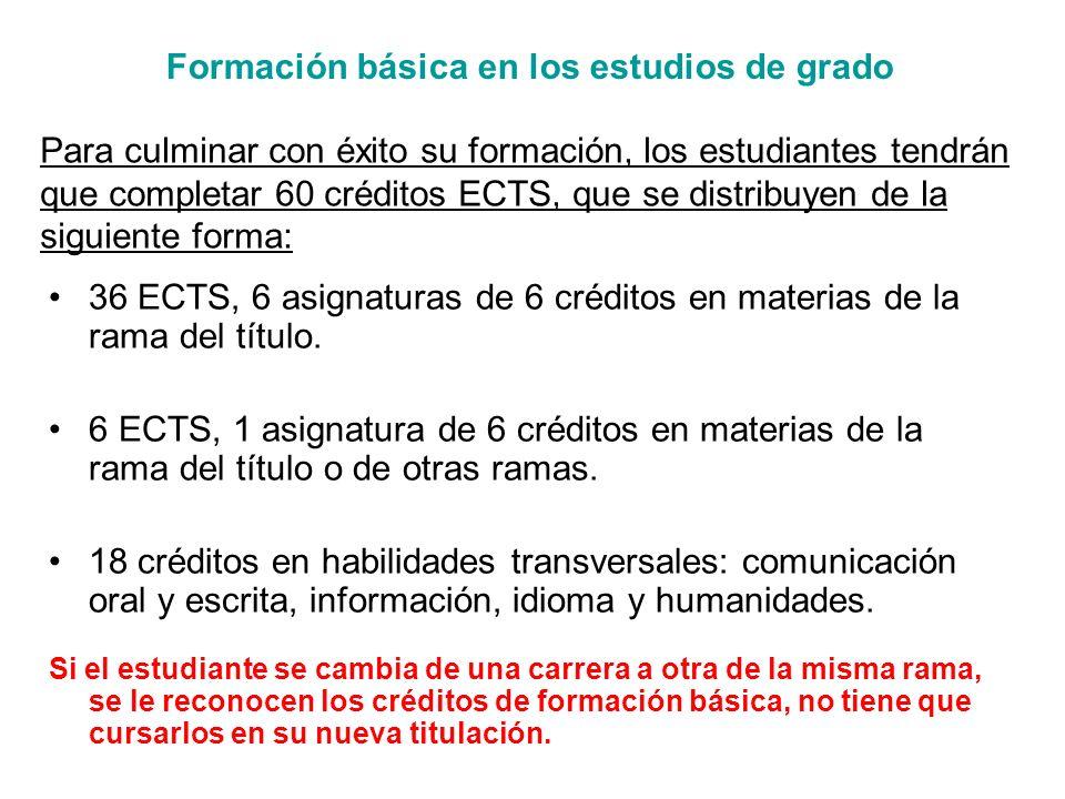 36 ECTS, 6 asignaturas de 6 créditos en materias de la rama del título. 6 ECTS, 1 asignatura de 6 créditos en materias de la rama del título o de otra