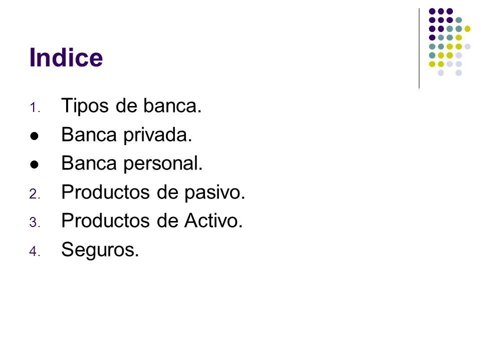 Indice 1. Tipos de banca. Banca privada. Banca personal. 2. Productos de pasivo. 3. Productos de Activo. 4. Seguros.