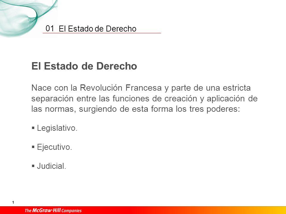 El Estado de Derecho 11 01 La Constitución española de 1978 (CE) Prevalece sobre el resto de las leyes.