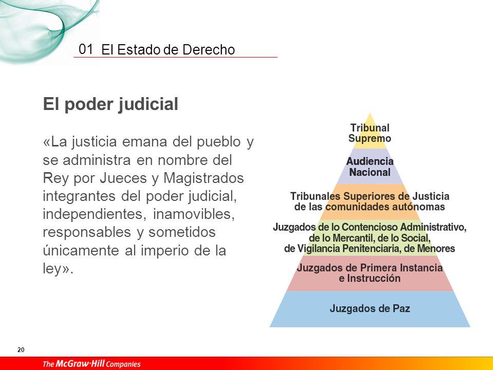 El Estado de Derecho 19 01 El poder ejecutivo La potestad ejecutiva es ejercida por el Gobierno, que es el órgano que dirige la política interior y ex