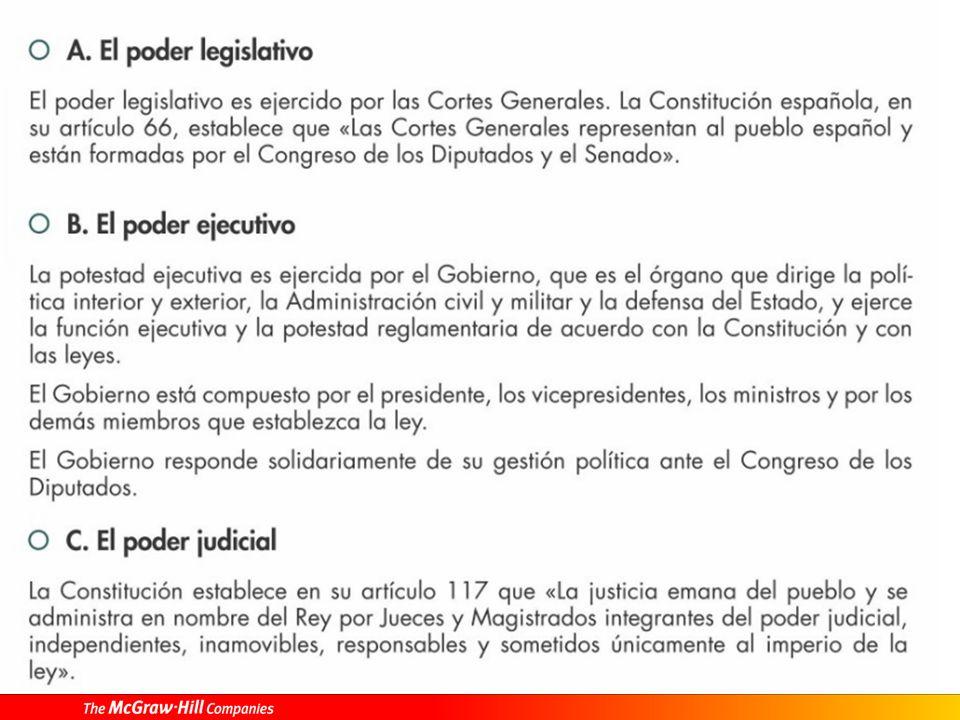 El Estado de Derecho 2 01 División de los poderes Elabora leyes, controla al Gobierno etc. 350 diputados Ratifica leyes, y hace enmiendas a las mismas