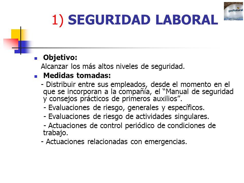 1) SEGURIDAD LABORAL Objetivo: Alcanzar los más altos niveles de seguridad. Medidas tomadas: - Distribuir entre sus empleados, desde el momento en el