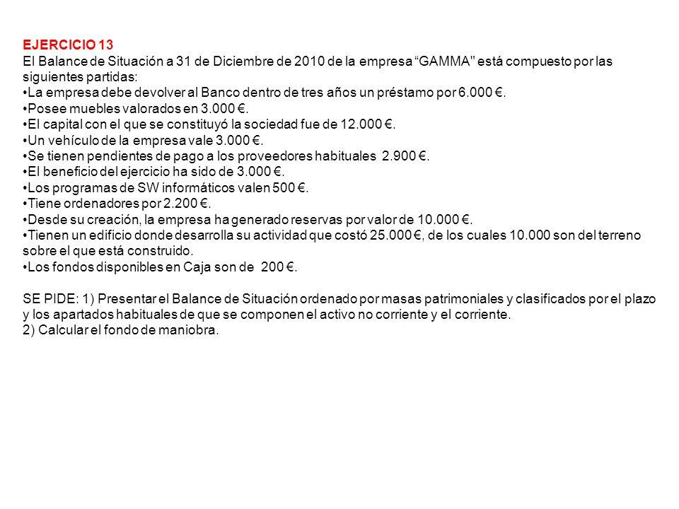 EJERCICIO 13 El Balance de Situación a 31 de Diciembre de 2010 de la empresa GAMMA está compuesto por las siguientes partidas: La empresa debe devolver al Banco dentro de tres años un préstamo por 6.000.