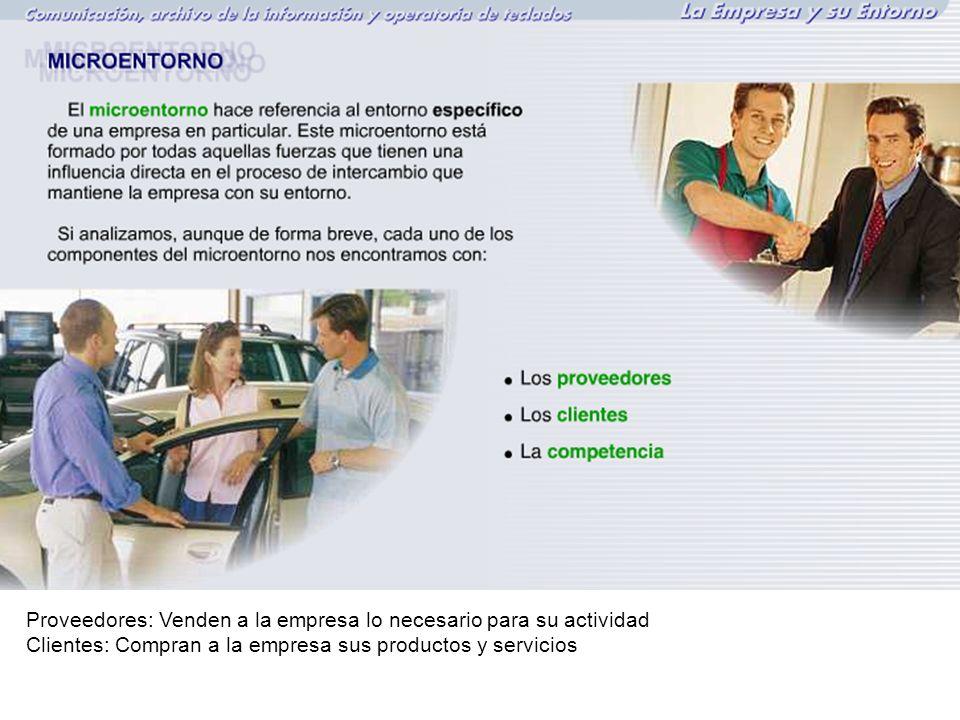 Proveedores: Venden a la empresa lo necesario para su actividad Clientes: Compran a la empresa sus productos y servicios